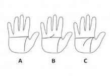 Khám phá bí ẩn của bàn tay chữ nhất