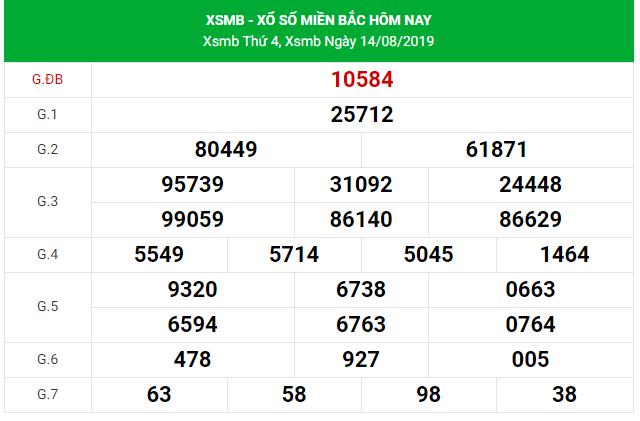 Soi cầu dự đoán XSMB Vip ngày 15/08/2019