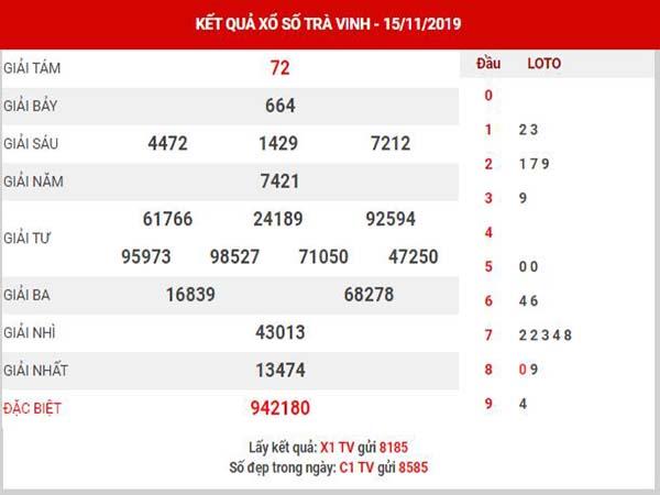 Dự đoán XSTV ngày 22/11/2019
