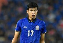 Tiền vệ Thái Lan cảm thấy xấu hổ khikhông thể giành 3 điểm ở Mỹ Đình