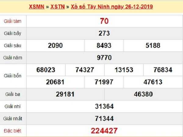 Thống kê kqxstn ngày 02/01 chuẩn 99,9%