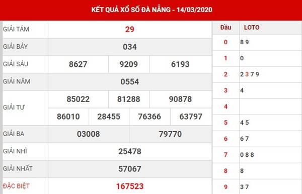 Thống kê XS Đà Nẵng thứ 4 ngày 18-3-2020