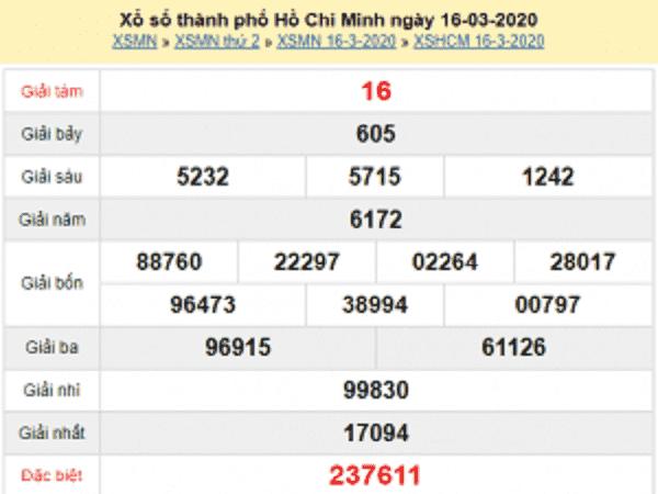 Thống kê kqxs HCM hôm nay ngày 21/03