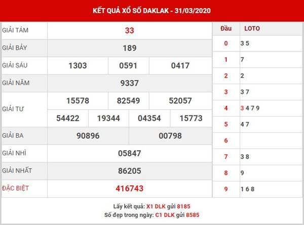 Thống kê XS Daklak thứ 3 ngày 28-4-2020