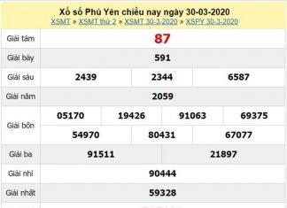 Thống kê XSPY 27/4/2020 - KQXS Phú Yên hôm nay