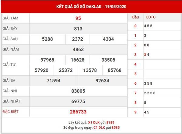 Thống kê sổ xố Daklak thứ 3 ngày 26-5-2020