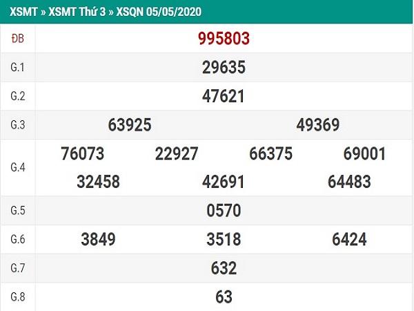 Soi cầu KQXSQN- xổ số Quảng Nam ngày 12/05 hôm nay