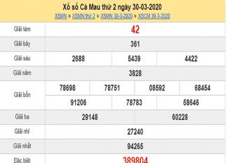 Phân tích KQXSCM- xổ số cà mau ngày 04/05 chuẩn xác