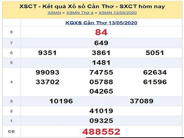 Phân tích KQXSCT- xổ số cần thơ ngày 20/05 có khả năng trúng cao