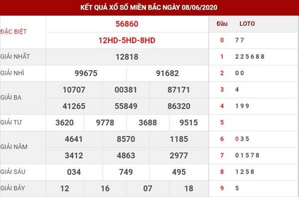 Phân tích kết quả SXMB thứ 3 ngày 2-6-2020