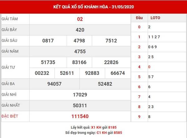 Thống kê SX Khánh Hòa thứ 4 ngày 3-6-2020