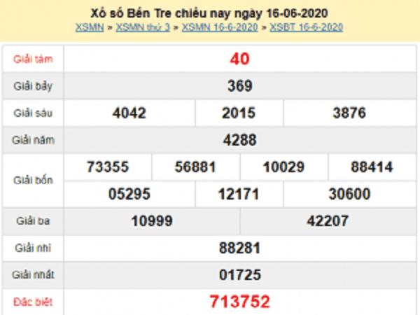 Nhận định KQXSBT- xổ số bến tre ngày 23/06 chuẩn xác