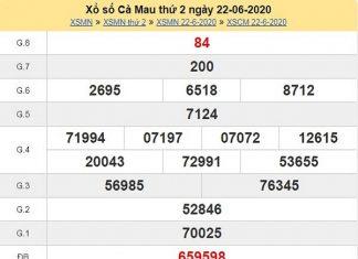 Bảng KQXSMB-Phân tích xổ số miền bắc ngày 29/06 chuẩn xác
