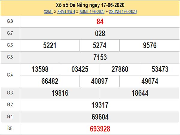 ket-qua-xo-so-da-nang-17-6-2020-min
