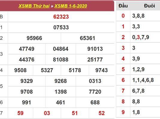 Thống kê XSMB 2/6/2020 chốt KQXS miền Bắc thứ 3