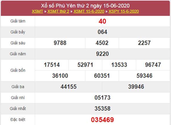 Thống kê XSPY 22/6/2020 chốt KQXS Phú Yên thứ 2