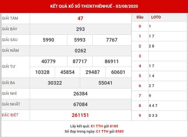 Thống kê sổ xố Thừa Thiên Huế thứ 2 ngày 10-8-2020