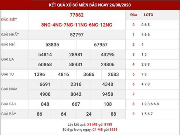 Thống kê kết quả XSMB thứ 5 ngày 27-8-2020