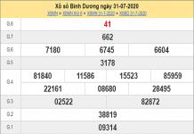 Bảng KQXSBD-Nhận định xổ số bình dương ngày 07/08/2020