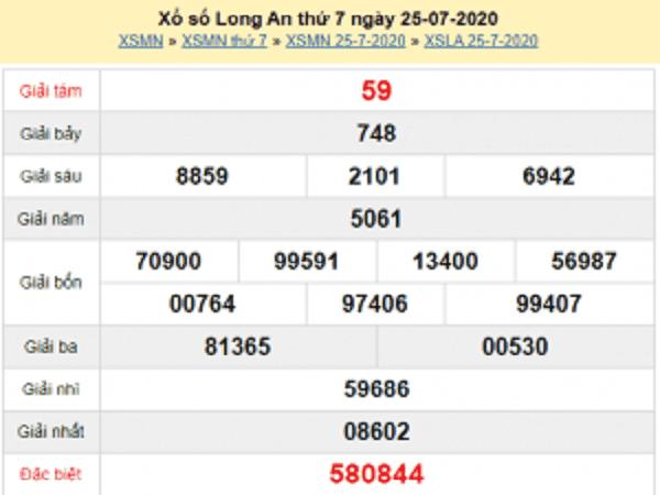 Thống kê KQXSLA- xổ số long an thứ 7 ngày 01/08/2020