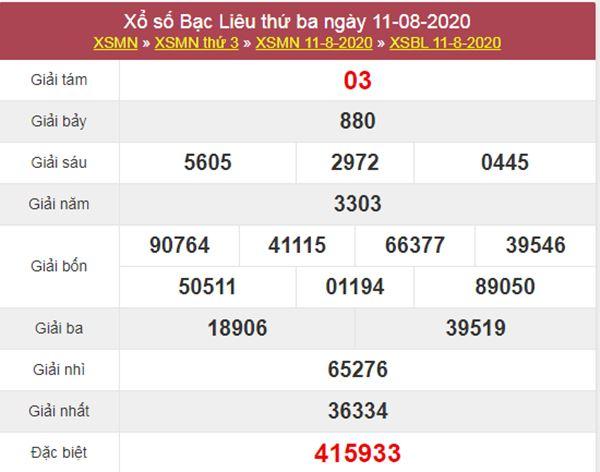 Thống kê XSBL 18/8/2020 chốt KQXS Bạc Liêu thứ 3
