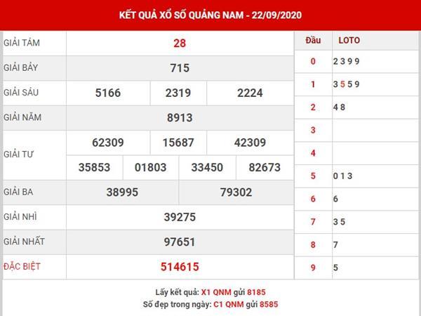 Thống kê xổ số Quảng Nam thứ 3 ngày 29-9-2020