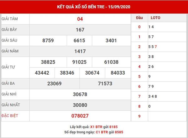 Thống kê kết quả XS Bến Tre thứ 3 ngày 22-9-2020