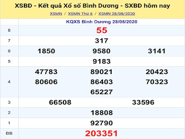 Nhận định KQXSBD- xổ số bình dương thứ 6 ngày 04/09/2020