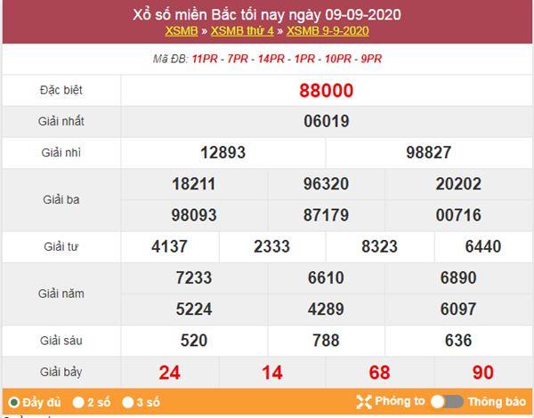 Thống kê XSMB 10/9/2020 chốt lô VIP miền Bắc thứ 5
