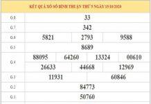 Thống kê XSBT ngày 22/10/2020 dựa trên phân tích KQXSBT kỳ trước