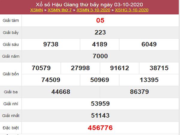 Thống kê KQXSHG ngày 10/10/2020- xổ số hậu giang chi tiết