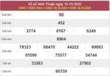 Thống kê XSNT 23/10/2020 chốt lô Ninh Thuận cùng cao thủ