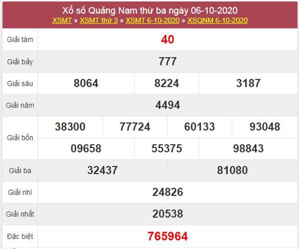 Thống kê XSQNM 13/10/2020 chốt lô VIP Quảng Nam thứ 3