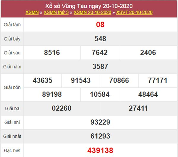 Thống kê XSVT 27/10/2020 chốt lô VIP Vũng Tàu thứ 3
