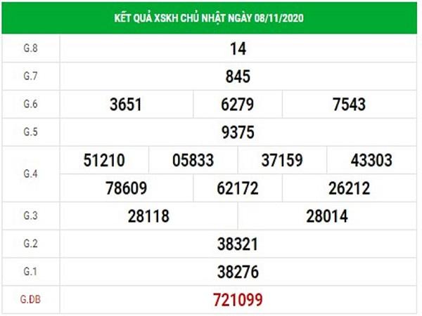 Nhận định KQXSKH ngày 11/11/2020- xổ số khánh hòa chuẩn xác