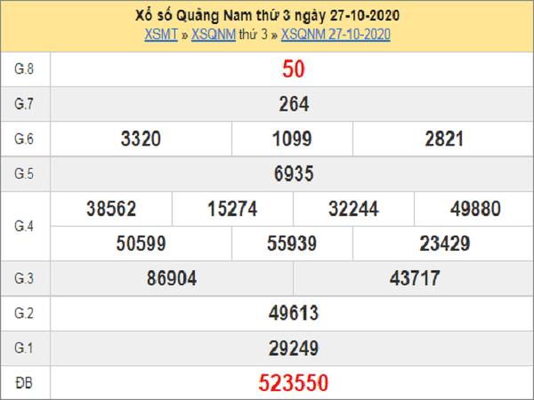 Phân tích KQXSQN ngày 03/11/2020- xổ số quảng nam chi tiết