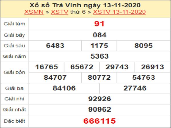 Phân tích XSTV ngày 20/11/2020- xổ số trà vinh cụ thể