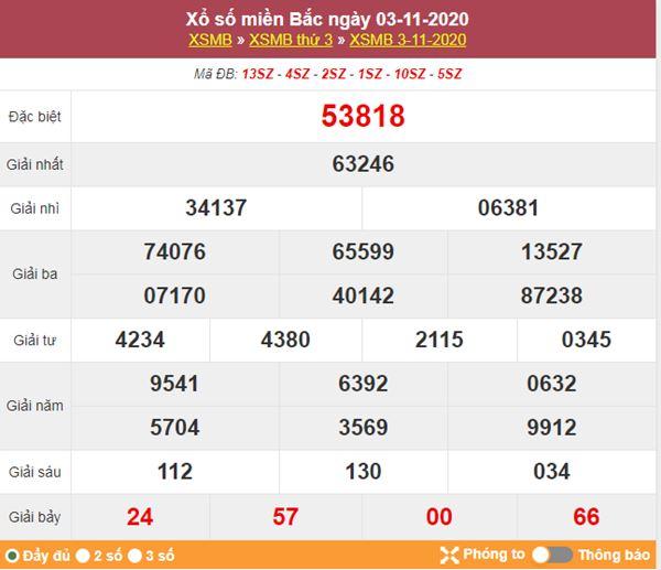Thống kê XSMB 4/11/2020 chốt bạch thủ lô miền Bắc thứ 4