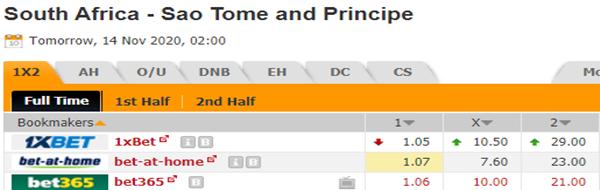 Keo bong da giữa Nam Phi vs Sao Tome