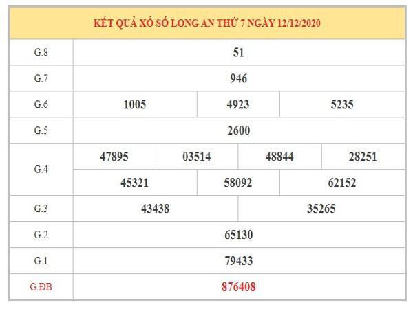 Thống kê XSLA ngày 19/12/2020 dựa trên kết quả kì trước
