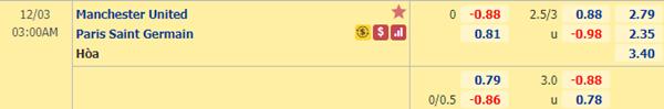 Kèo bóng đá hôm nay giữa Man Utd vs PSG