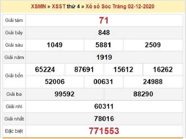 Nhận định KQXSST ngày 09/12/2020- xổ số sóc trăng chuẩn xác