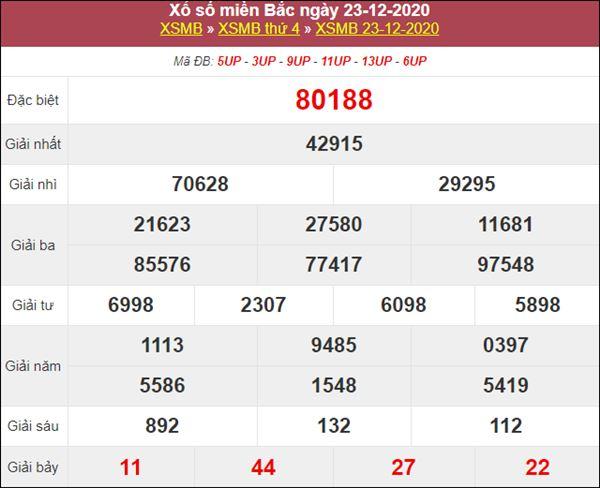 Thống kê XSMB 24/12/2020 chốt số đẹp giờ vàng thứ 5