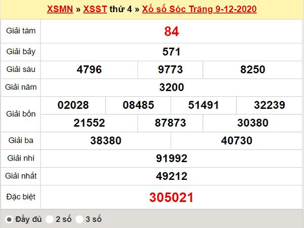 Nhận định XSST ngày 16/12/2020- xổ số sóc trăng cùng chuyên gia