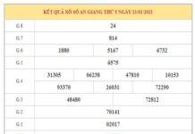 Thống kê KQXSAG ngày 28/1/2021 dựa trên kết quả kì trước