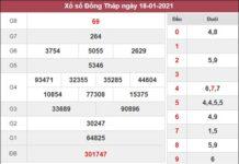 Thống kê XSDT 25/1/2021 chốt số đẹp giờ vàng Đồng Tháp