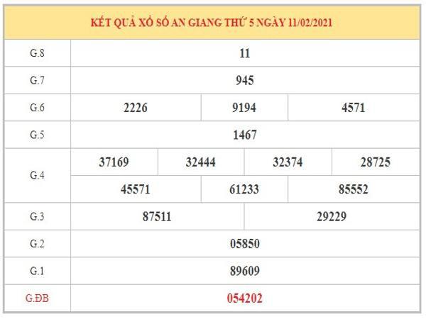 Thống kê KQXSAG ngày 18/2/2021 dựa trên kết quả kỳ trước