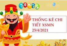 Thống kê chi tiết KQXSMB ngày 25/3/2021 hôm nay