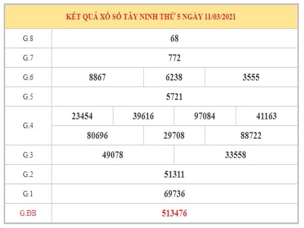 Thống kê KQXSTN ngày 18/3/2021 dựa trên kết quả kỳ trước