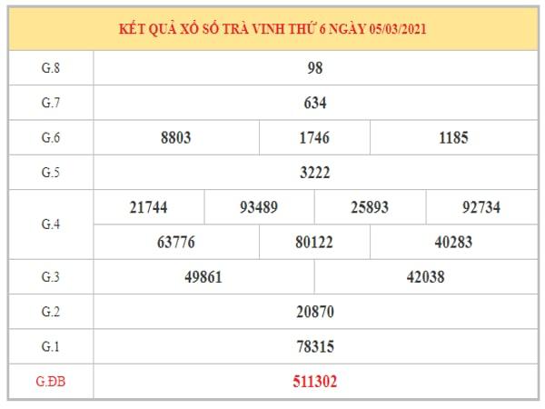 Thống kê KQXSTV ngày 12/3/2021 dựa trên kết quả kỳ trước